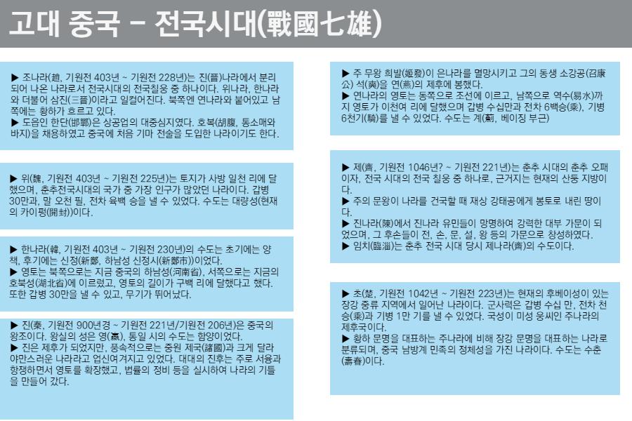 전국시대_5